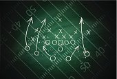 Football play drawn out on a field
