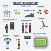 Football, Soccer Infographic. Vector illustration.