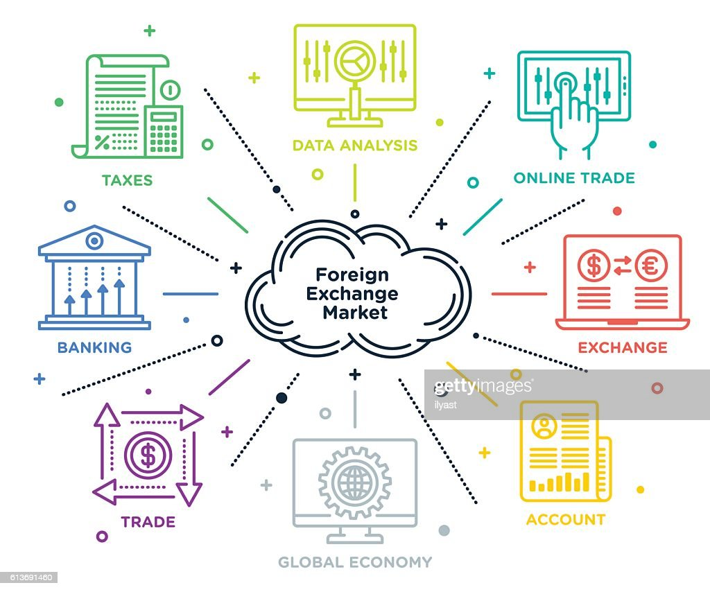 Foreign Exchange Market High Res Vector