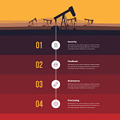 Fossil Energy Infographic