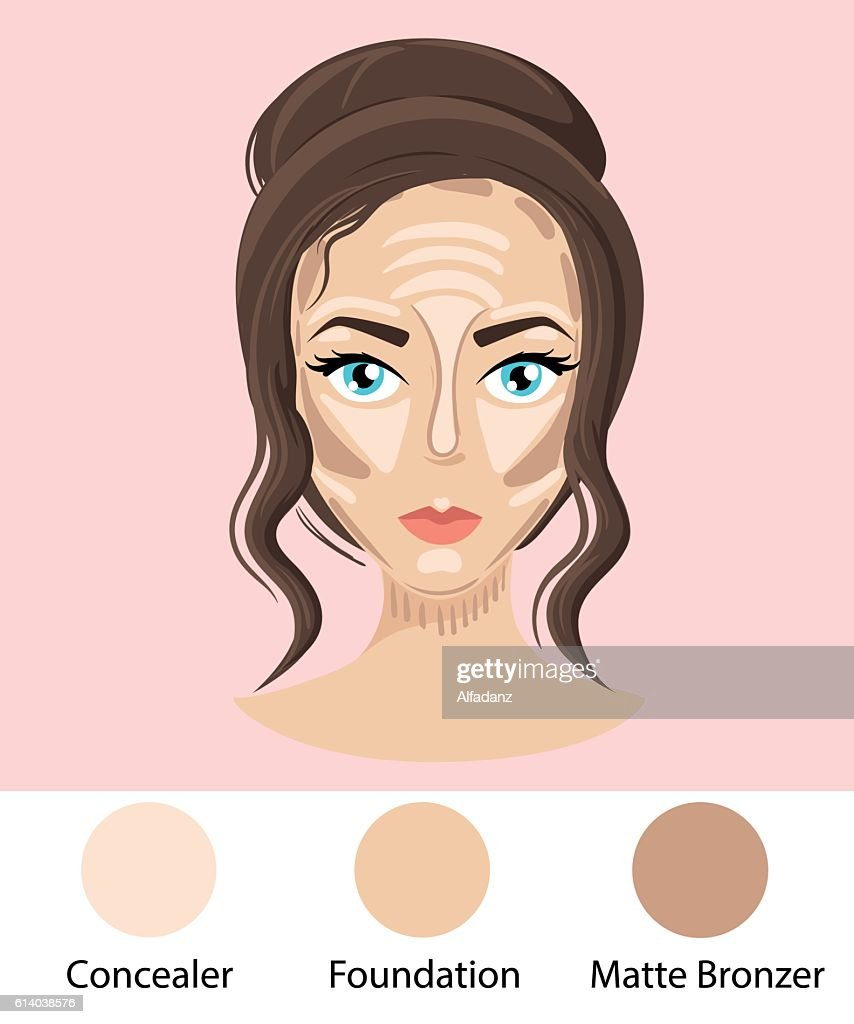 Foundation concealer matte bronzer. Make up face How to contour