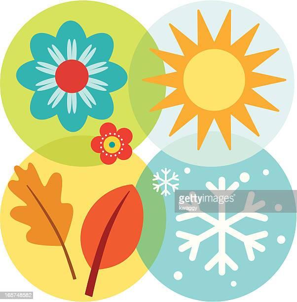 Quatre icônes de saison