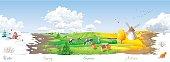 Four seasons panorama
