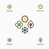 Four seasons symbol with 4 colored icons - spring, summer, autumn and winter