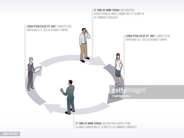 four step cycle diagram - sentencing stock illustrations