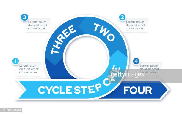 four step cycle infographic - life cycle stock illustrations