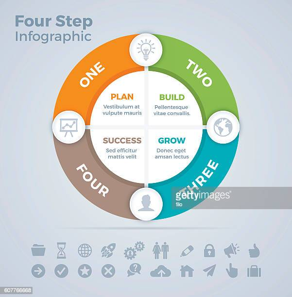 Four Step Infographic Circle Concept
