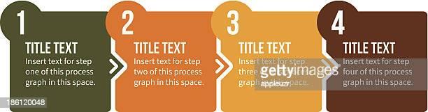 Four Step Process Chart