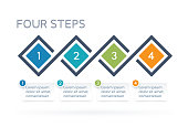 Four Step Process Infographics