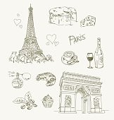 Freehand drawing Paris items