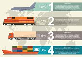Freight transportation info graphic