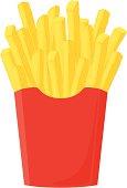 Fresh French Fries - incl. jpeg