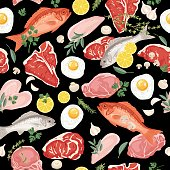 Fresh Meats, Fish and Eggs Seamless Pattern
