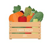 Fresh vegetables in a box.