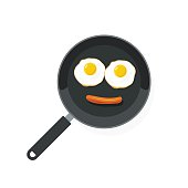 Fried eggs on pan with sausage vector, food smile flat style scrambled egg, omelette, cartoon omelet smiling