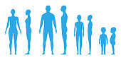 Front and side view human body silhouettes