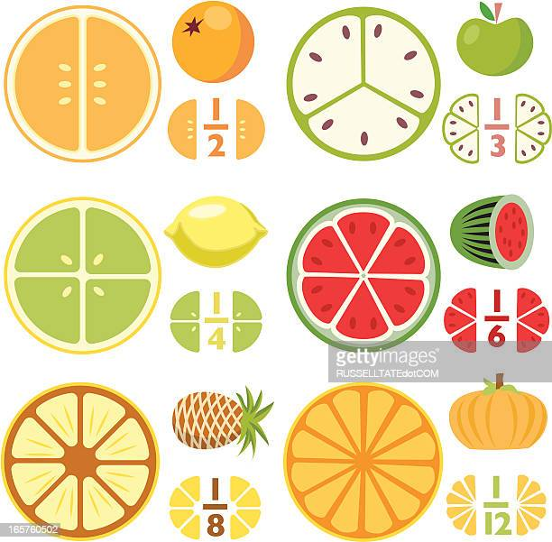 Fruit Fractions