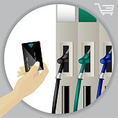 Fuel dispenser and fuel nozzles at a filling station to pump petrol, gas, diesel. Contactless wireless credit card payment.  Vector