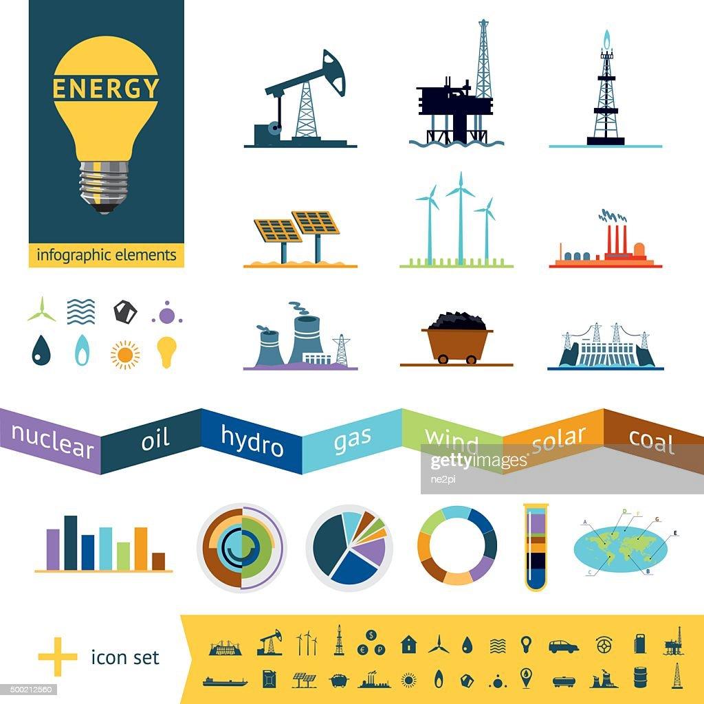 Fuel industry infographics