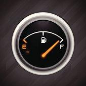 Full Gas Gauge