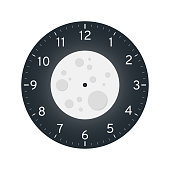 Full Moon Concept, Printable Wall Clock Face Template