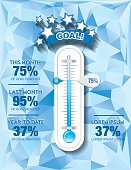 Fundraising Charity Goal Thermometer Templat