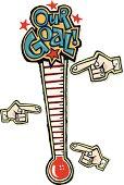 Fundraising Goal Chart