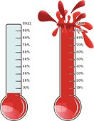 Fundraising Thermometers