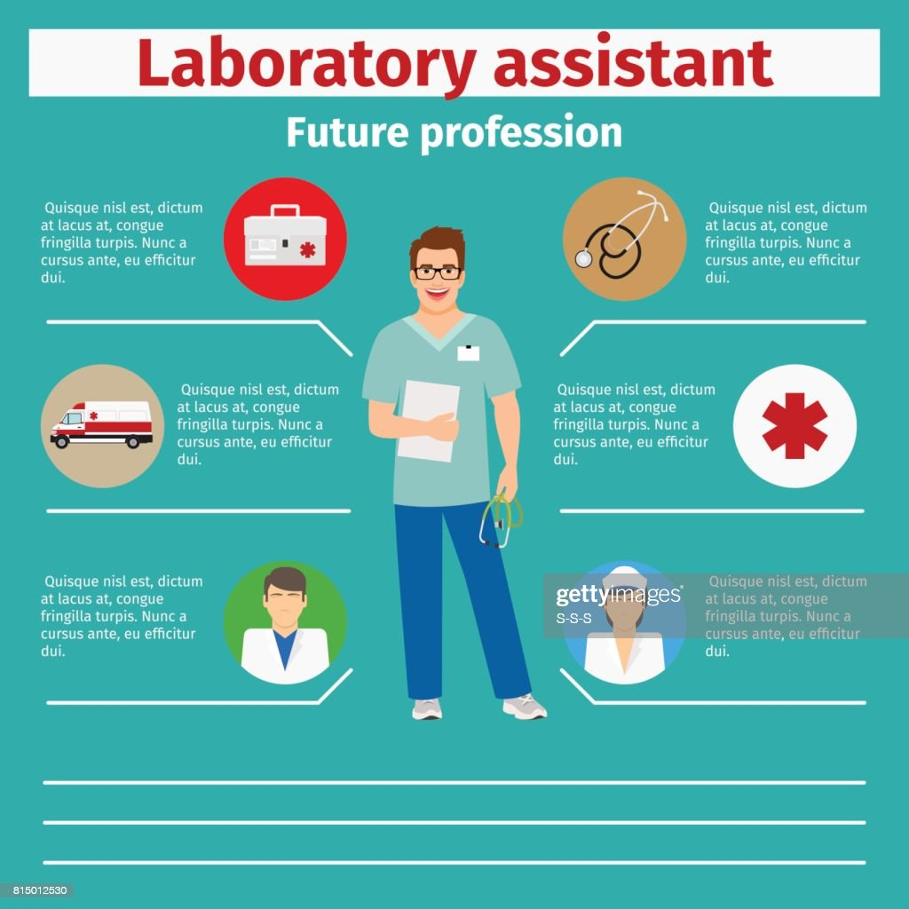 Future profession laboratory assistant infographic