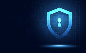 Futuristic blue shield ethics and privacy protection abstract technology background. Artificial intelligence digital transformation and Business quantum internet network communication and Antivirus