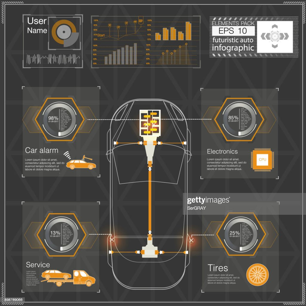 Futuristic user interface. HUD UI. Abstract virtual graphic touch user interface.