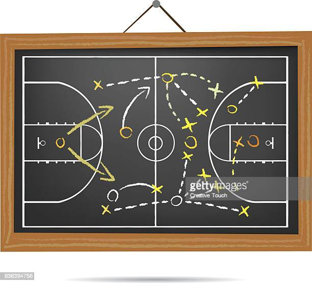 game plan and strategy - basketball ball stock illustrations, clip art, cartoons, & icons