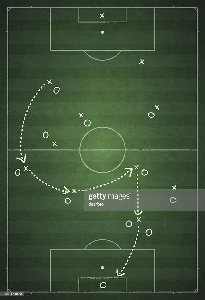 Game Plan - Concept of coordination