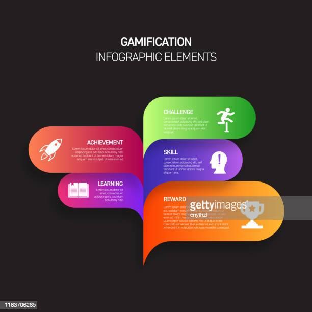 gamification infographic design template mit icons und 5 optionen oder schritten für prozessdiagramm, präsentationen, workflow-layout, banner, flussdiagramm, infografik. - bildschirmpräsentation stock-grafiken, -clipart, -cartoons und -symbole