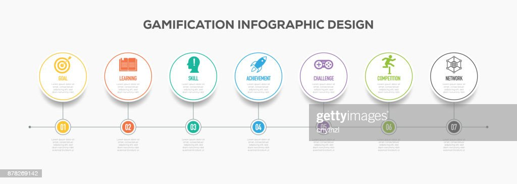 Gamification Infographics Timeline Design with Icons