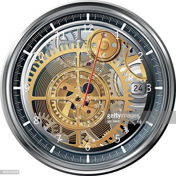 gear in a clock