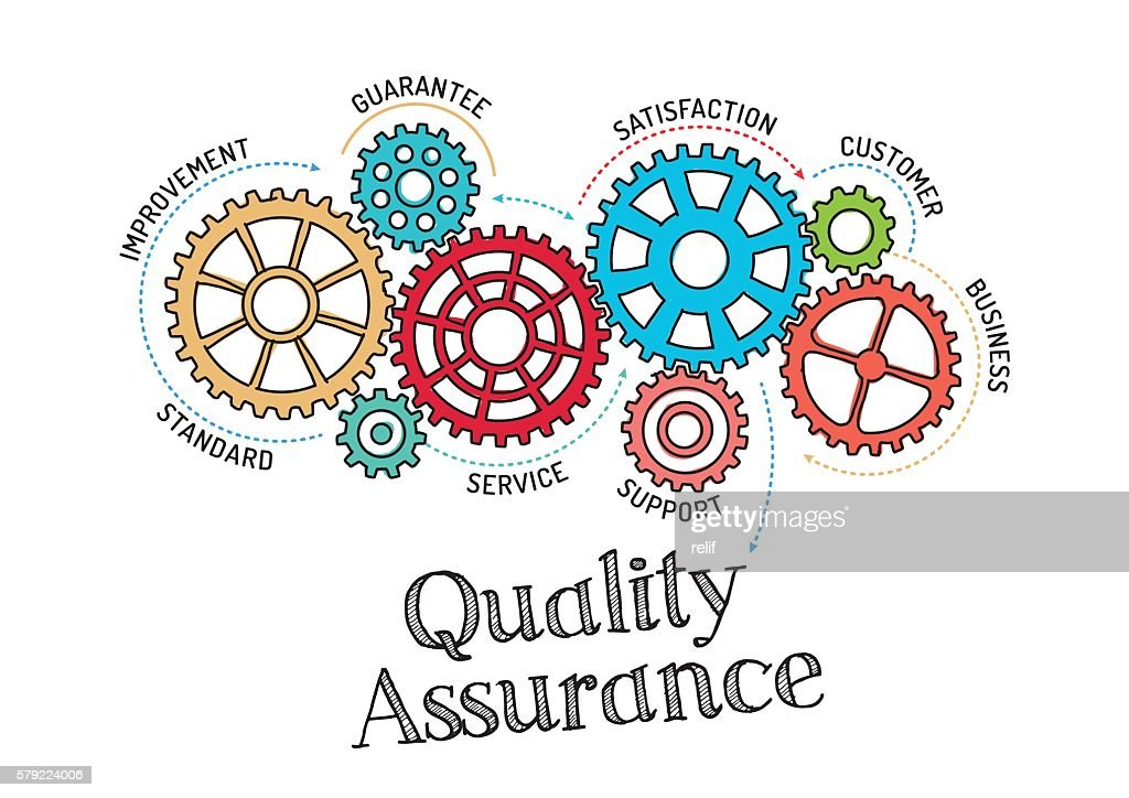 Gears and Quality Assurance Mechanism