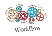 Gears and Workflow Mechanism