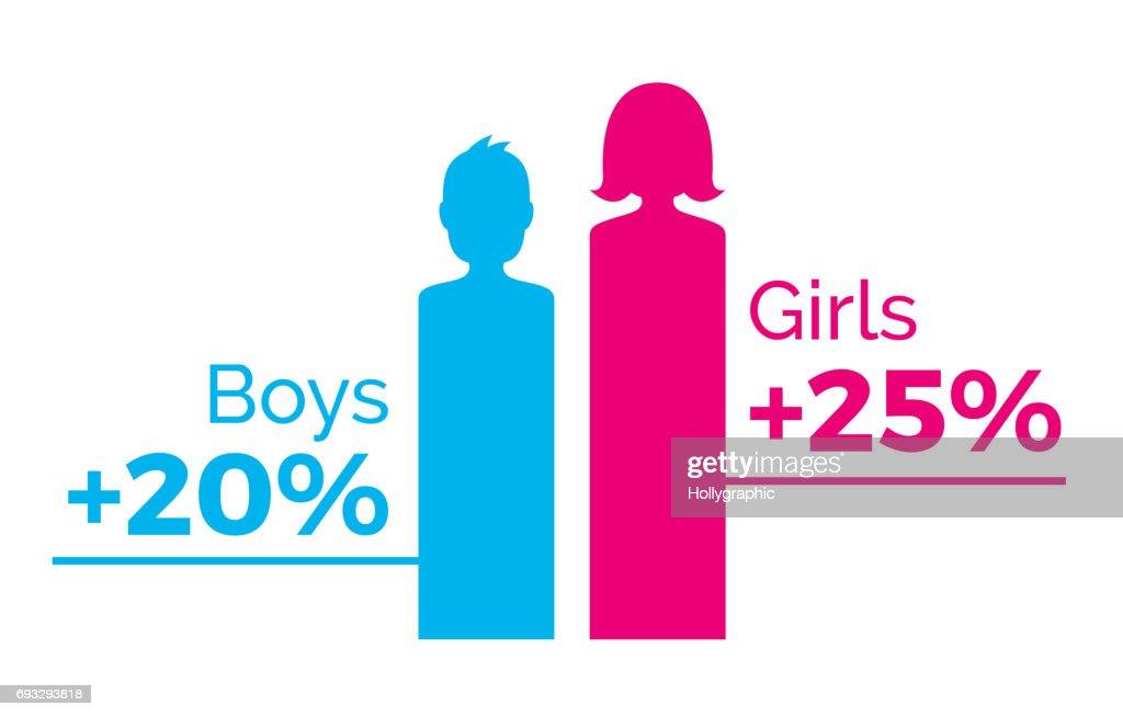 Gender graphs, pink female and blue male, illustration