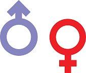 Gender inequality and equality icon symbol. Male Female girl boy woman man transgender icon. Mars vector symbol illustration.
