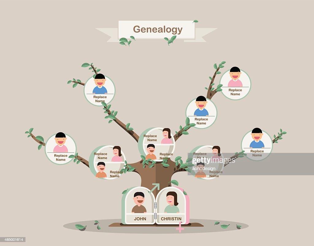 Genealogical tree. Family tree in flatdesign. Pedigree template.