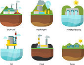 Generation energy types power plant vector renewable alternative source solar and tidal, wind and geothermal, biomass and wave illustration