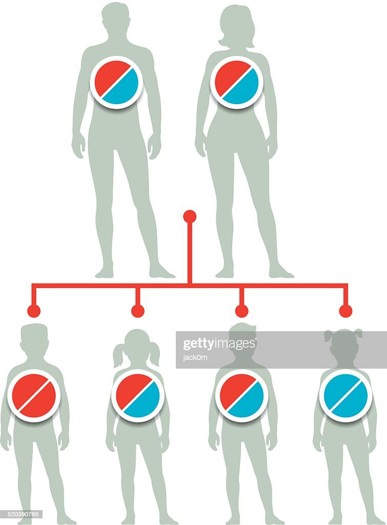 Genetic Disorder Family Tree
