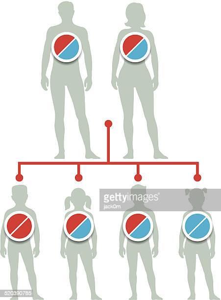Genetic Disorder Family Tree