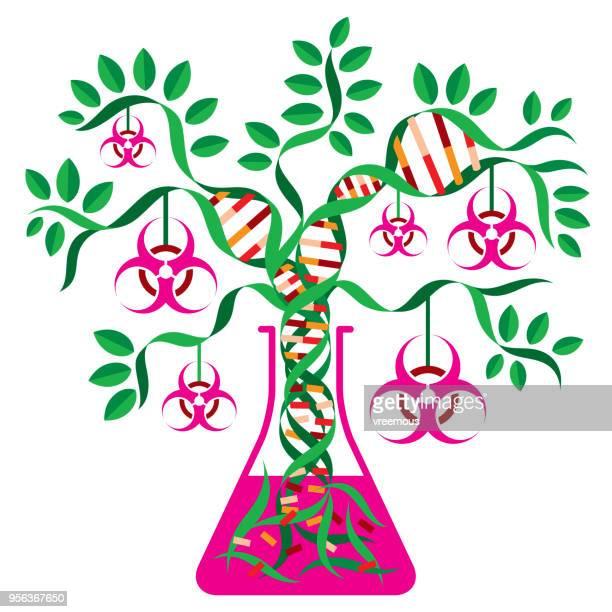genetically engineered biohazard - genetic modification stock illustrations, clip art, cartoons, & icons