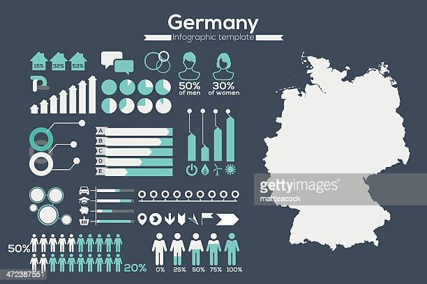 germany map infographic - germany stock illustrations, clip art, cartoons, & icons