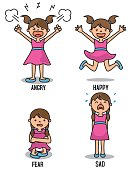 Girl emoticon showing different emotions