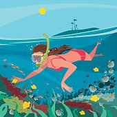 Girl snorkeling around the coral reef
