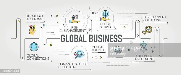Global Business banner and icons