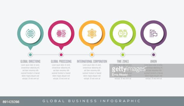 Global Business Infographic
